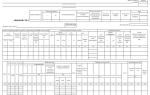 Начисление заработной платы: проводки в бухучете и их разновидности, особенности составления