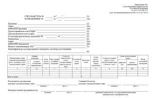 Государственный контракт по фз-44: определение, порядок заключения, обеспечение и сопровождение