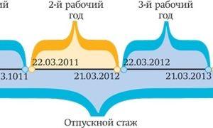 Расчет периода отпуска после выхода из декрета: онлайн-калькулятор, образец заявления