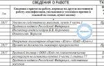Увольнение с работы совместителя: порядок оформления и образец записи в трудовой книжке
