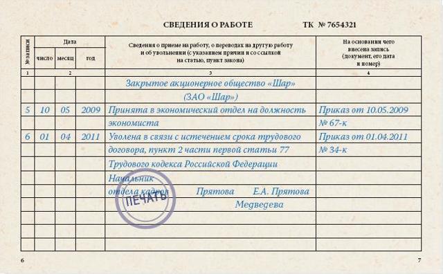 Статья 59 ТК РФ: что собой представляет срочный трудовой договор, на какой период заключается и какие условия содержит?