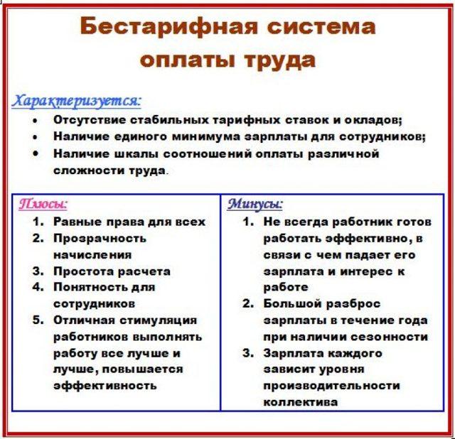 Системы оплаты труда работников и их характеристика: повременная, сдельная, бестарифная, смешанная