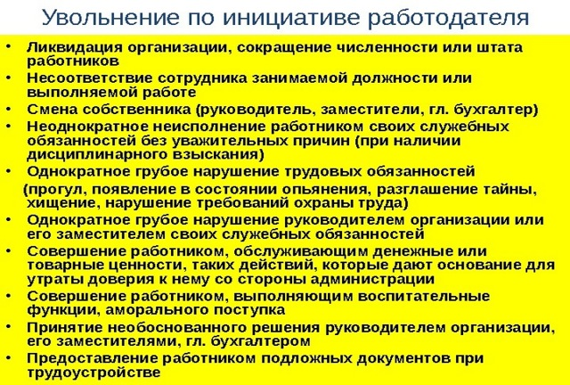 Статья 33 КЗоТ как правовая основа для прекращения трудовых правоотношений. Правила применения статьи 81 ТК РФ при увольнении