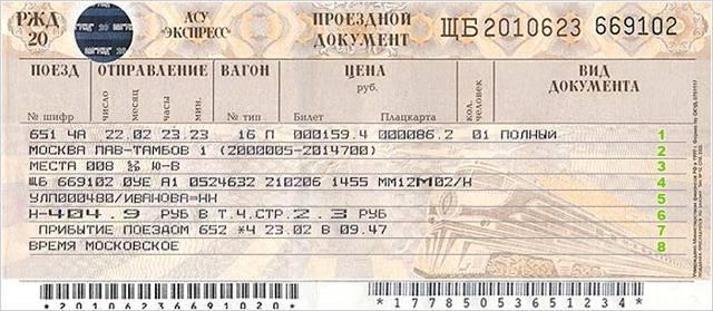 Поменять билет на поезд на другое число: предельные сроки обмена, величина доплаты и порядок действий