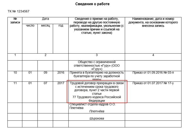 Расторжение трудового договора по инициативе работника: порядок действий, образец записи в трудовой книжке, сроки
