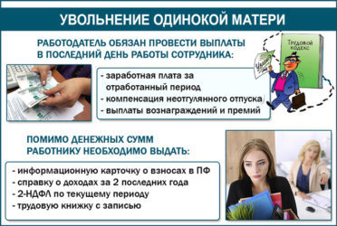 Увольнение матери одиночки и многодетной женщины при сокращении штата: гарантии и компенсации