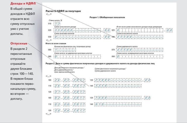 Как отразить отпускные в 6-НДФЛ? Срок перечисления, порядок заполнения и образец формы