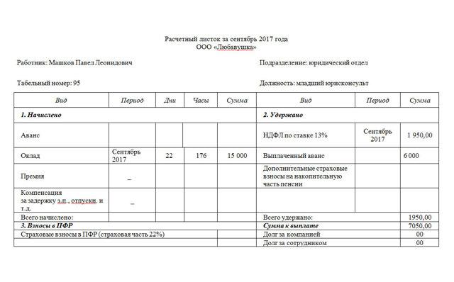 Расчетный листок по заработной плате: образец бланка и правила его заполнения, порядок выдачи, сроки хранения