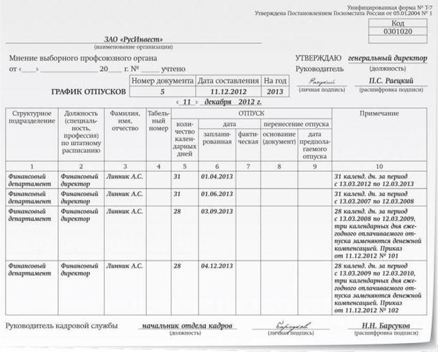 График отпусков по ТК РФ: правила составления, порядок заполнения, образец формы