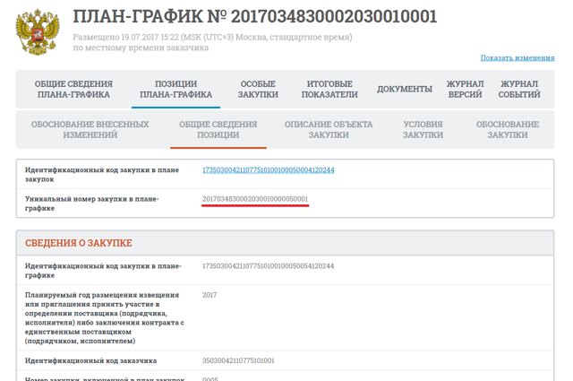 ИКЗ в договорах до 100 тысяч рублей по 44-ФЗ: нужно ли указывать, для чего, где нужно прописывать?