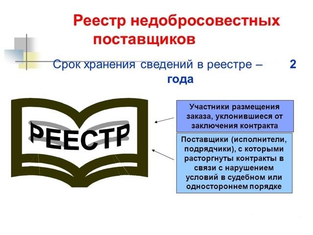 Аккредитация в Единой информационной системе в сфере закупок: правила проведения процедуры и необходимые документы