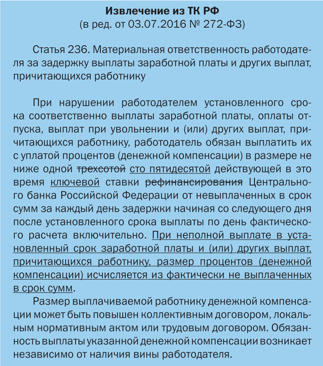 Сроки и порядок выплаты заработной платы по ТК РФ: документальное оформление, ответственность за нарушение