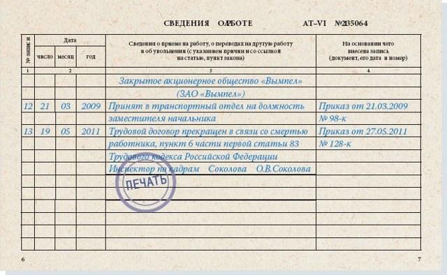 Увольнение в связи со смертью работника: пошаговая инструкция, образец приказа, запись в трудовой книжке