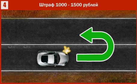 Статья 12.15.4 КоАП РФ: ответственность за выезд на полосу встречного движения при обгоне и пересечение сплошной линии
