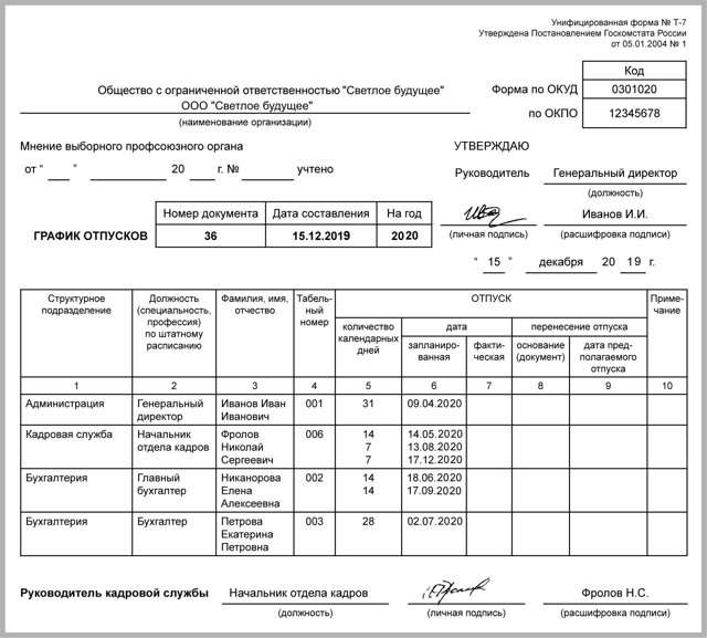 Деление отпуска на части по ст. 125 ТК РФ: порядок оформления и начисления денежных средств