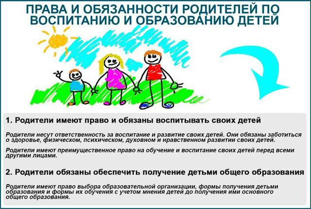Угрозы несовершеннолетнему ребенку: понятие правонарушения, нормативное регулирование и меры ответственности