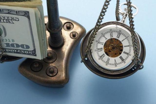 Повременная оплата труда: понятие, формы, плюсы и минусы, формула расчета