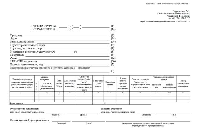 Порядок и основания заключения государственного или муниципального контракта по 44-ФЗ