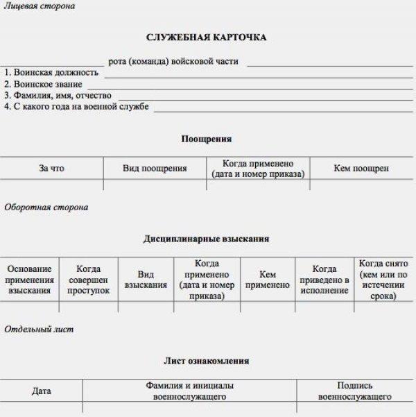 Дисциплинарная ответственность военнослужащих: условия для привлечения, виды взысканий, порядок наложения и снятия