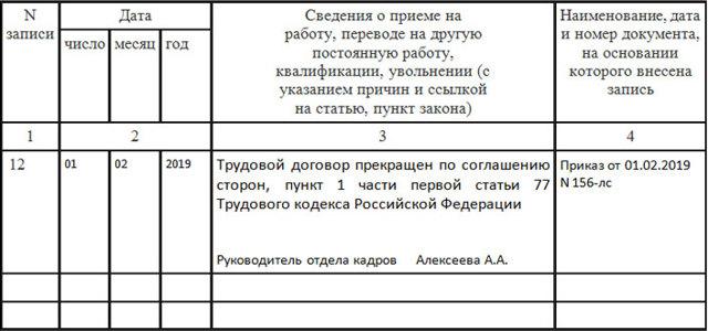 Порядок применения статьи 77 ТК РФ при увольнении сотрудников: образец записи в трудовой книжке