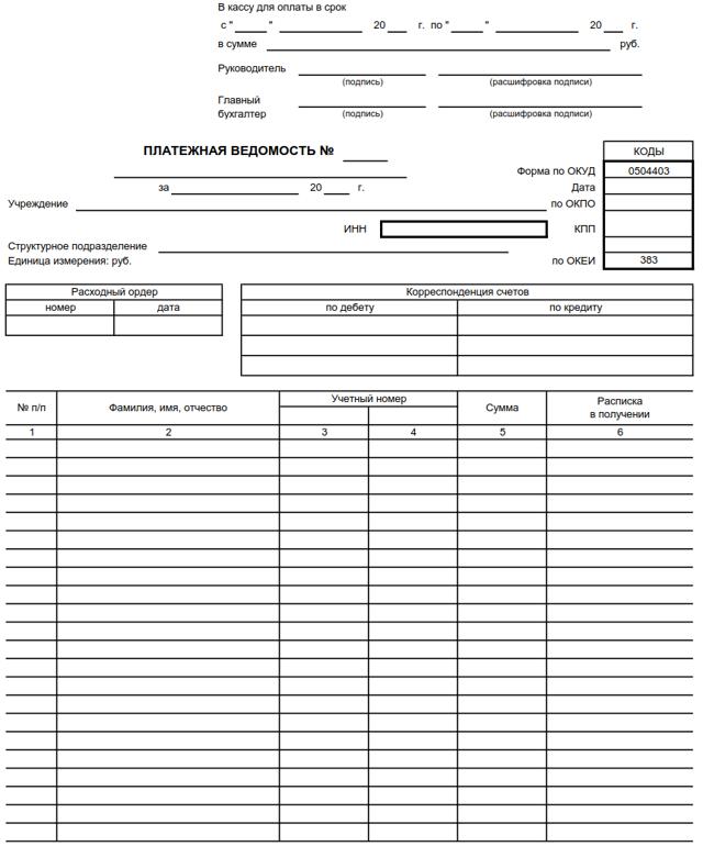 Платежная ведомость на выдачу зарплаты: образец бланка, особенности заполнения, внесение исправлений