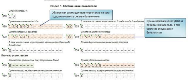 Как отразить больничный лист в 6-НДФЛ? Пример заполнения и образец документа