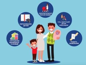 Мошенничество с материнским капиталом: ипотека, получение выплат третьим лицом, обналичивание средств. Меры ответственности