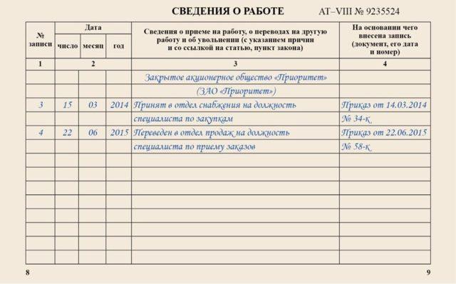 Процедура увольнения работника по состоянию здоровья после выхода с больничного: образец заявления, оформление профзаболевания