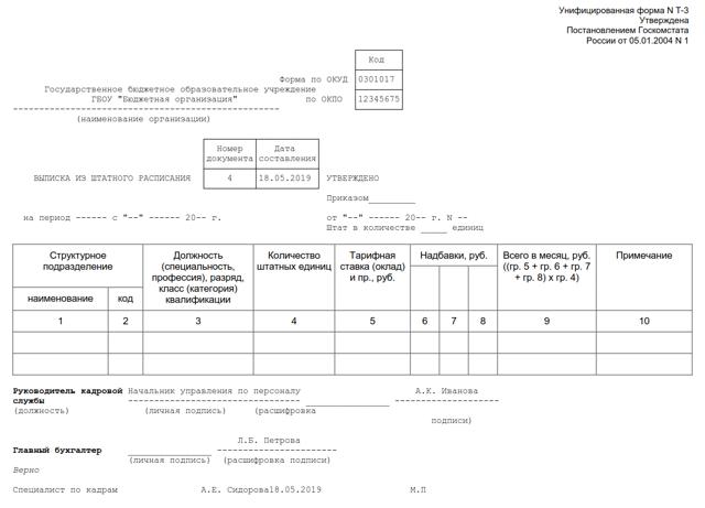 Приказ о повышении заработной платы работникам: образец оформления и правила составления