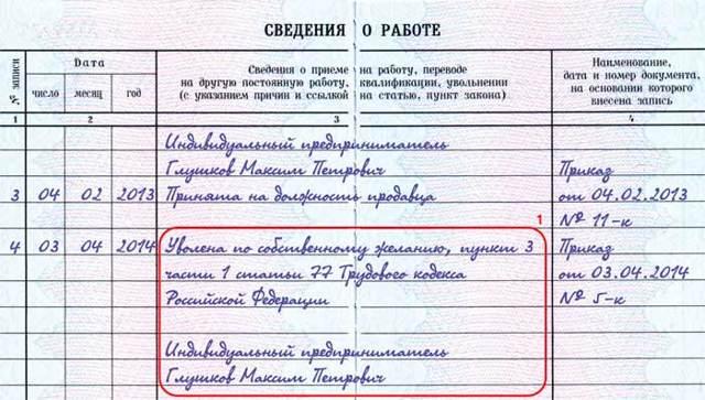 Трудовой договор между ИП и работником: порядок оформления, заключения и расторжения, образец бланка