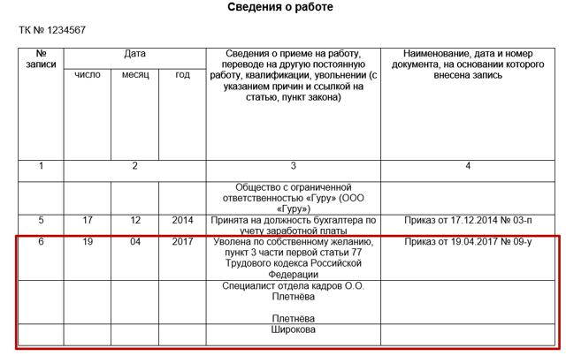 Увольнение по собственному желанию по статье 77 ТК РФ: внесение записи в трудовую книжку, образец документа