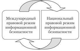 Угрозы коллекторов: понятие и виды, порядок противодействия и законодательное регулирование ответственности
