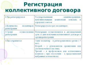 Регистрация коллективного договора: порядок, образец сопроводительного письма, сроки, условия, требования