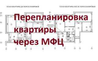 Согласование и узаконивание перепланировки квартиры через МФЦ или Госуслуги: список документов и порядок действий