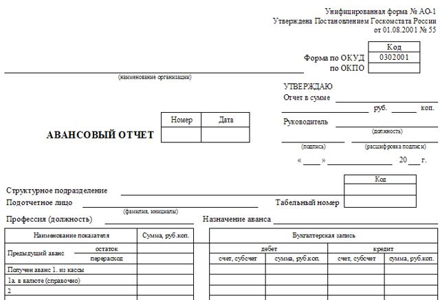 Удержание из заработной платы подотчетных сумм: основания, правила составления и образец приказа